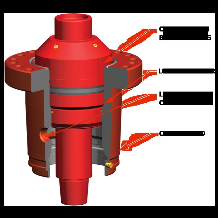 Sentry wellhead systems