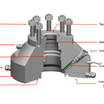 Tubing Head Adapter Components